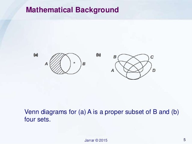 Jarrarlecture notesthbachgroundforconceptualmodeling mathematical background 5jarrar 2015 mathematical background venn diagrams for a a is a proper subset ccuart Choice Image