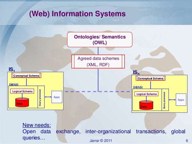 multiversion schemes in dbms pdf
