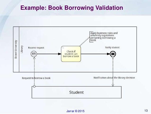Bpmn 20 descriptive constructs 13jarrar 2015 example book borrowing validation ccuart Images