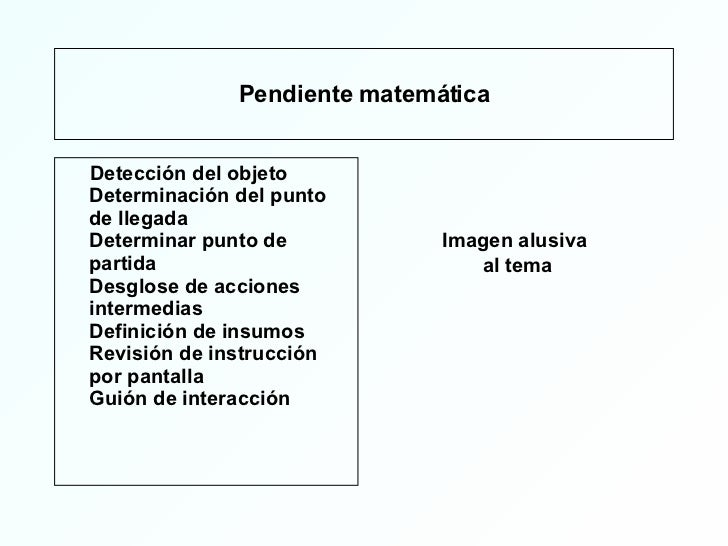 Pendiente matemática <ul><li>Detección del objeto Determinación del punto de llegada Determinar punto de partida Desglose ...