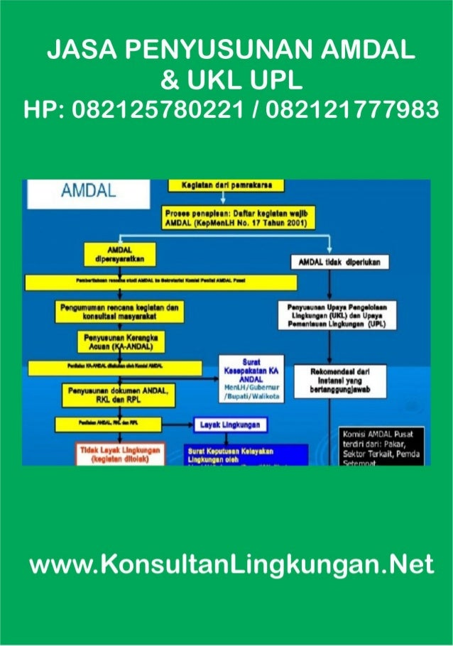 Jasa penyusunan amdal ukl upl hp 082125780221 / 082121777983