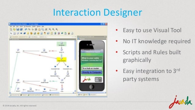 © 2014 Jacada, Inc. All rights reserved. Rich library of widgets to get the job done Call Summary and Auditing Workflow Ap...