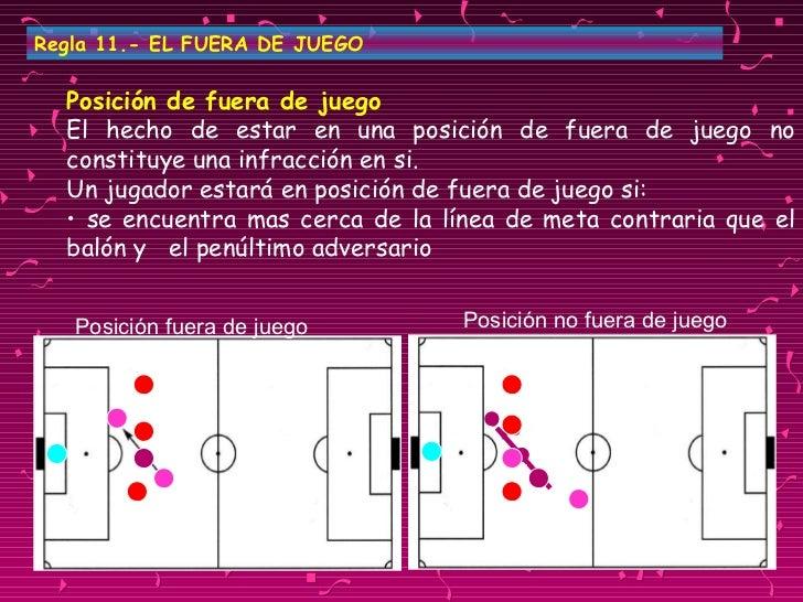 Reglamento de futbol for Regla de fuera de juego en futbol