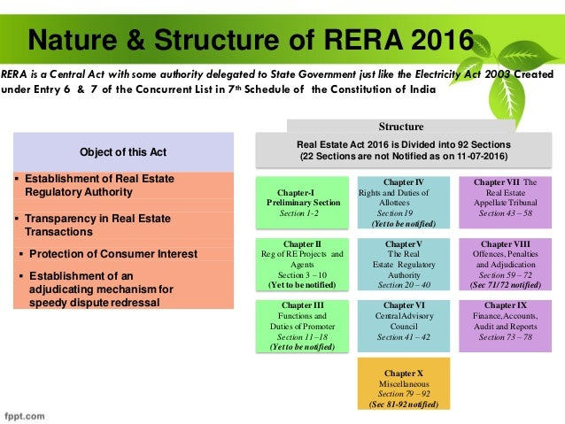 The Real Estate (Regulation & Development) Act 2016 & its Draft Rules