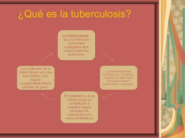 ¿Qué es la tuberculosis?