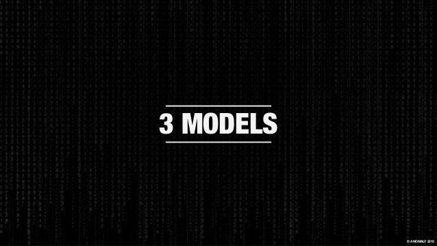 3 MODELS © ANOMALY 2013