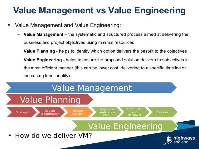  Value Management and Value Engineering: Value Management vs Value Engineering – Value Management – the systematic and st...