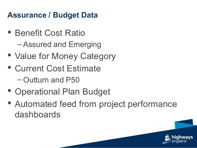  Benefit Cost Ratio – Assured and Emerging  Value for Money Category  Current Cost Estimate – Outturn and P50  Operati...