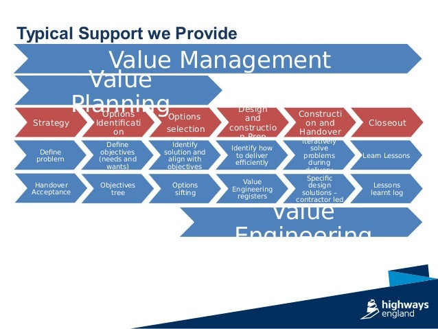 Typical Support we Provide Value Management Value Engineering Strategy Options Identificati on Options selection Design an...