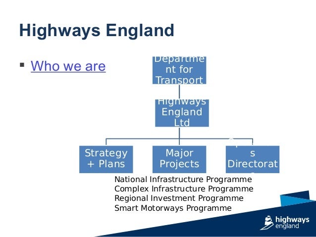 Highways England  Who we are Departme nt for Transport Strategy + Plans Major Projects Operation s Directorat e Highways ...