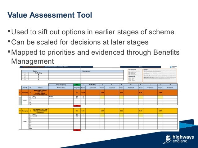 Used to sift out options in earlier stages of scheme Can be scaled for decisions at later stages Mapped to priorities a...