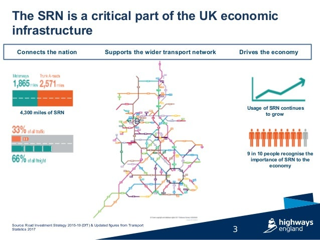 3 The SRN is a critical part of the UK economic infrastructure Connects the nation Drives the economySupports the wider tr...