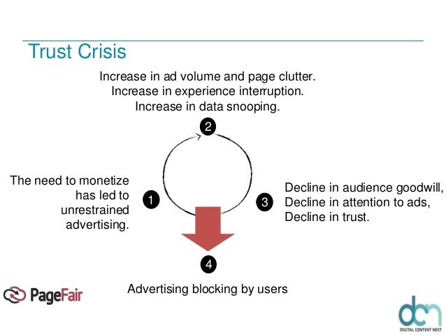 The need to monetize has led to unrestrained advertising. Increase in ad volume and page clutter. Increase in experience i...