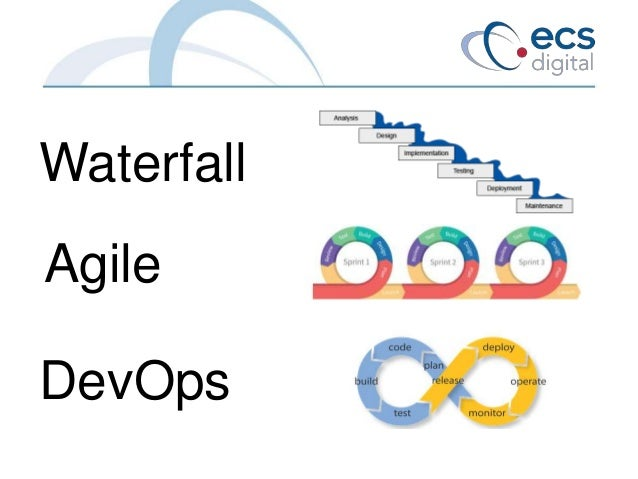 devops waterfall My journey from Fragile, to Agile and now DevOps