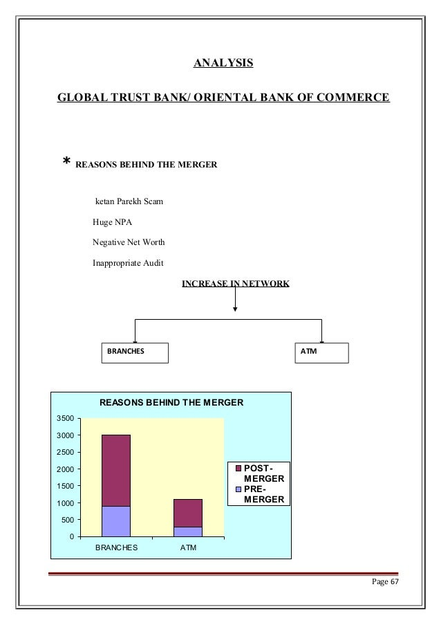 an analysis of bank mergers This commentary discusses the implications of merger control policy on merger activity in the banking sector, drawing on an analysis of the european banking sector during a period in which stricter merger policies were being introduced it identifies several changes to the bank mergers taking place.