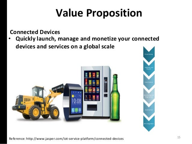 Value Proposition Reference: http://www.jasper.com/iot-service-platform/connected-devices Connected Devices • Quickly laun...
