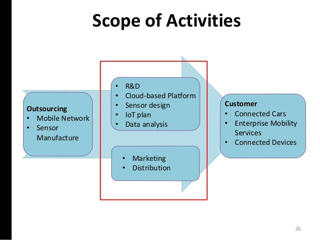 Scope of Activities • R&D • Cloud-based Platform • Sensor design • IoT plan • Data analysis Outsourcing • Mobile Network •...