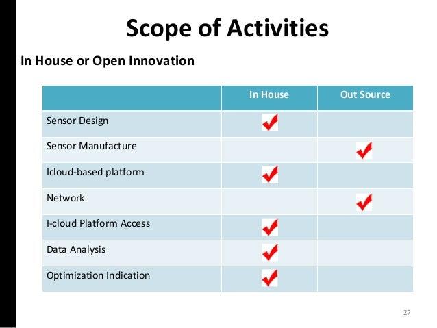 In House Out Source Sensor Design Sensor Manufacture Icloud-based platform Network I-cloud Platform Access Data Analysis O...