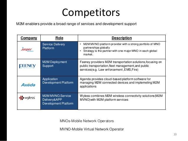 Competitors 39 M2M enablers provide a broad range of services and development support Company Role Description Service Del...