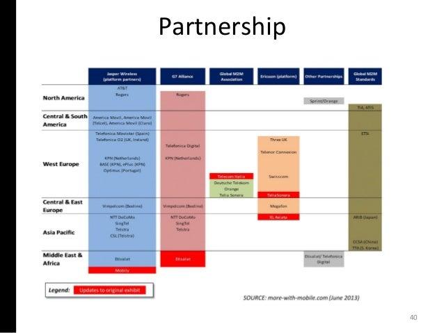 Partnership 40