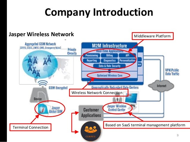 Company Introduction 9 Terminal Connection Middleware Platform Wireless Network Connection Based on SaaS terminal manageme...