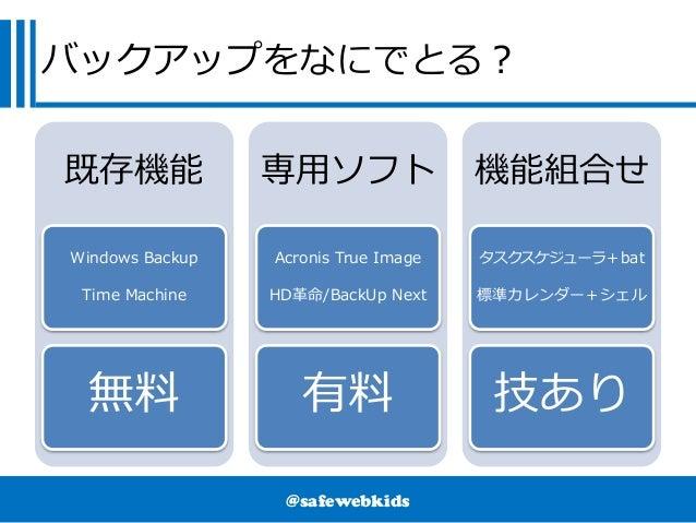 @safewebkids バックアップをなにでとる? 既存機能 Windows Backup Time Machine 無料 専用ソフト Acronis True Image HD革命/BackUp Next 有料 機能組合せ タスクスケジュー...