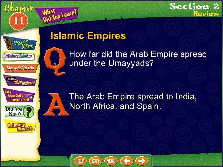 How did Muslims build the successful Arab Empire?