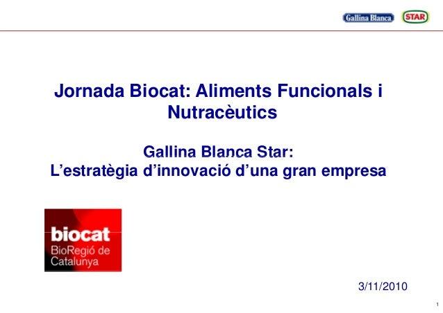 Jornada Biocat: Aliments Funcionals i NutracèuticsNutracèutics Gallina Blanca Star:Gallina Blanca Star: L'estratègia d'inn...