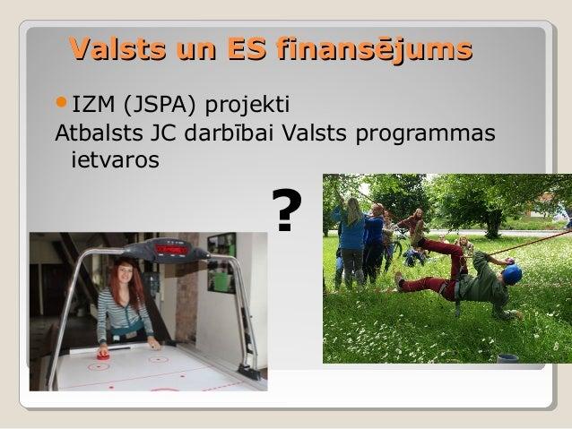 VVaallssttss uunn EESS ffiinnaannssēējjuummss  IZM (JSPA) projekti  Atbalsts JC darbībai Valsts programmas  ietvaros  ?