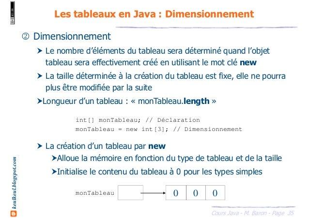 Java 110605092007-phpapp02