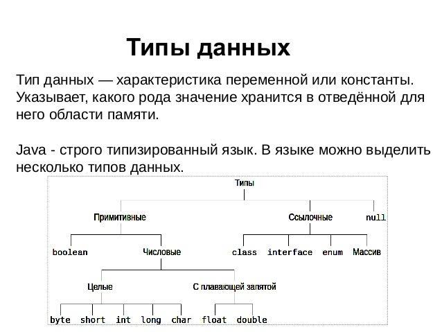 онлайн калькулятор в столбик вычитание с пояснениями