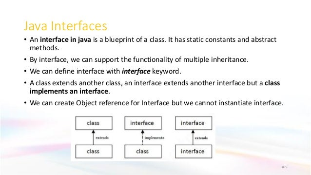 Java Interfaces • An interface in java is a blueprint of a class. It has static constants and abstract methods. • By inter...