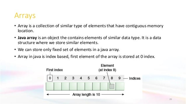 Arrays • Array is a collection of similar type of elements that have contiguous memory location. • Java array is an object...