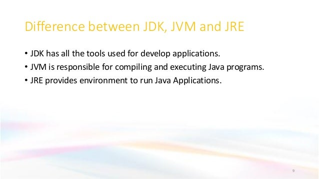 Difference between JDK, JVM and JRE • JDK has all the tools used for develop applications. • JVM is responsible for compil...