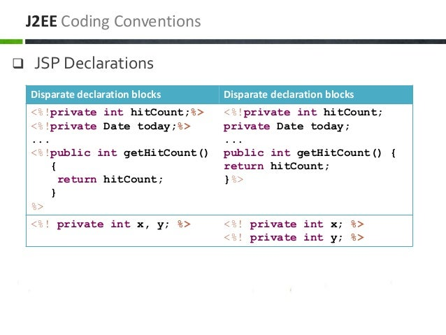  JSP Declarations J2EE Coding Conventions Disparate declaration blocks Disparate declaration blocks <%!private int hitCou...
