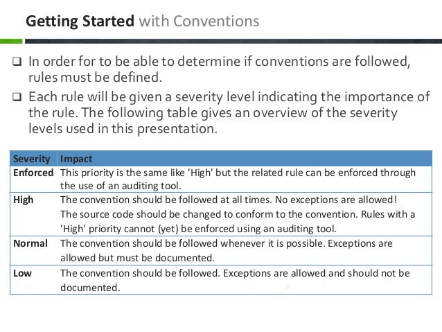  In order for to be able to determine if conventions are followed, rules must be defined.  Each rule will be given a sev...