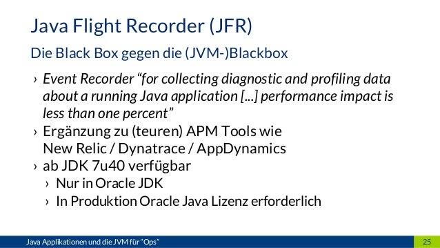 Jvm From http Www Java com en download Manual Jsp