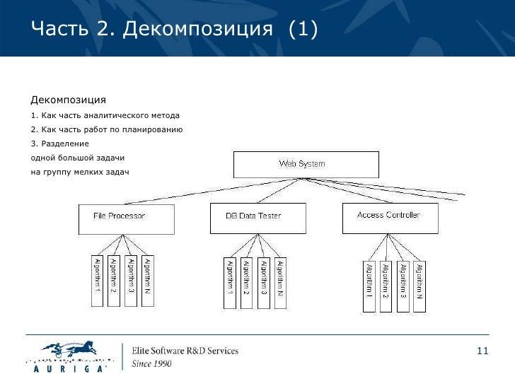 Часть 2. Декомпозиция (1)Декомпозиция1. Как часть аналитического метода2. Как часть работ по планированию3. Разделениеодно...