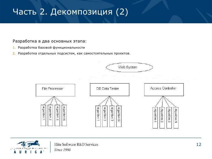 Часть 2. Декомпозиция (2)Разработка в два основных этапа:1. Разработка базовой функциональности2. Разработка отдельных под...