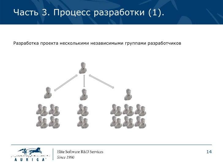 Часть 3. Процесс разработки (1).Разработка проекта несколькими независимыми группами разработчиков                        ...