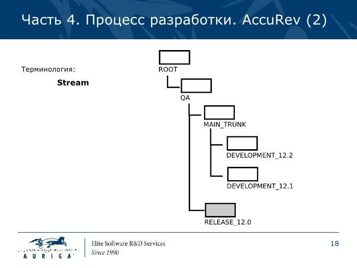 Часть 4. Процесс разработки. AccuRev (2)Терминология:        Stream                                           18