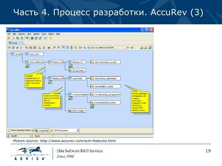 Часть 4. Процесс разработки. AccuRev (3)Picture source: http://www.accurev.com/scm-features.html                          ...
