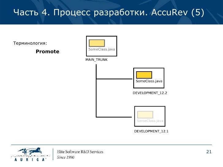 Часть 4. Процесс разработки. AccuRev (5)Терминология:        Promote                                           21