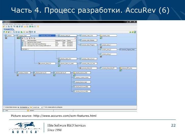 Часть 4. Процесс разработки. AccuRev (6)Picture source: http://www.accurev.com/scm-features.html                          ...