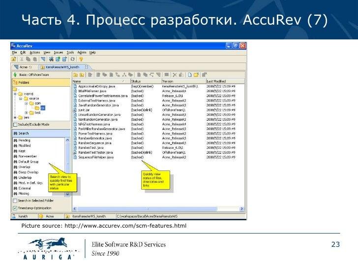 Часть 4. Процесс разработки. AccuRev (7)Picture source: http://www.accurev.com/scm-features.html                          ...