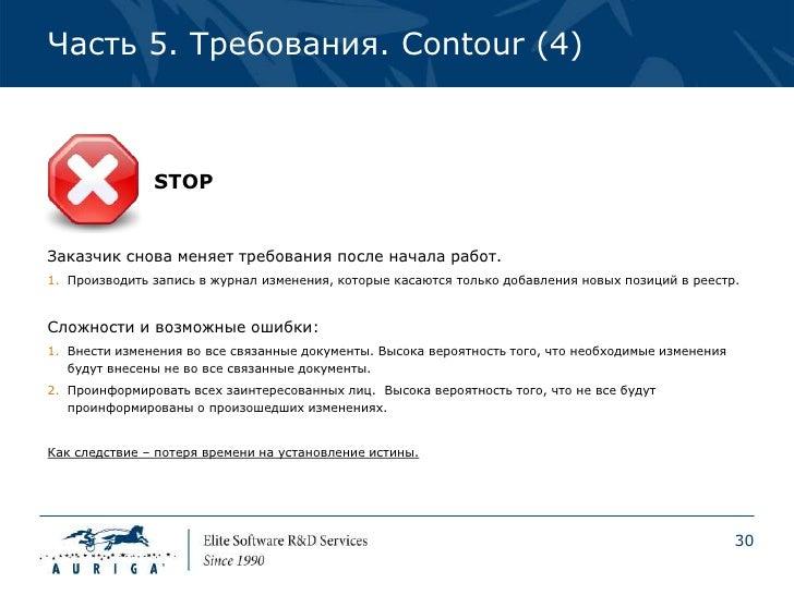 Часть 5. Требования. Contour (4)               STOPЗаказчик снова меняет требования после начала работ.1. Производить запи...