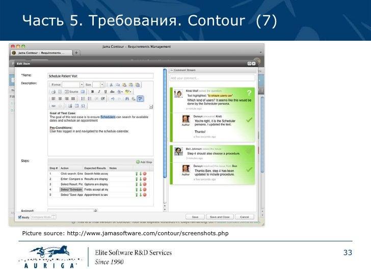 Часть 5. Требования. Contour (7)Picture source: http://www.jamasoftware.com/contour/screenshots.php                       ...