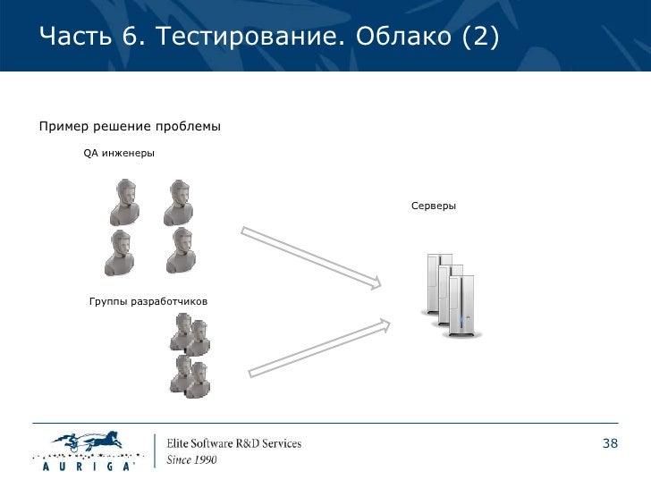 Часть 6. Тестирование. Облако (2)Пример решение проблемы     QA инженеры                             Серверы      Группы р...