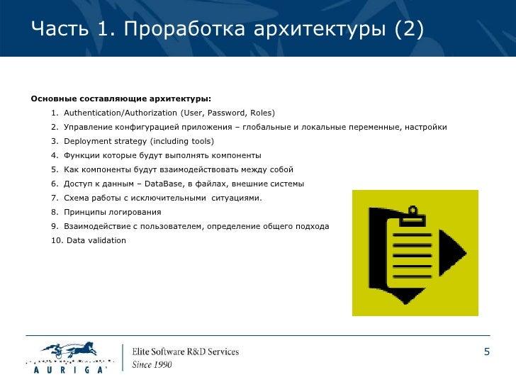 Часть 1. Проработка архитектуры (2)Основные составляющие архитектуры:   1. Authentication/Authorization (User, Password, R...