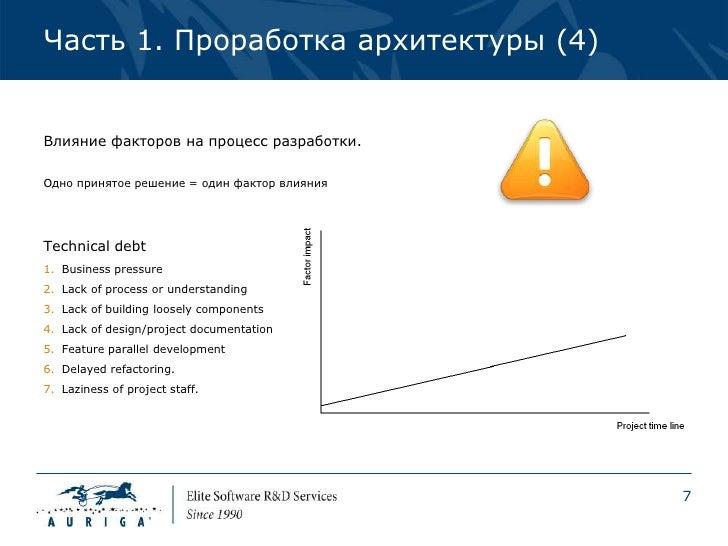Часть 1. Проработка архитектуры (4)Влияние факторов на процесс разработки.Одно принятое решение = один фактор влиянияTechn...